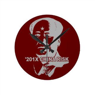 201X China Risk Round Clock