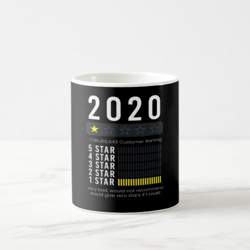 2020 Review Very Bad Would Not Recommend Coffee Mug