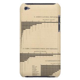 202 el valor productos seleccionó las industrias iPod Case-Mate cárcasas