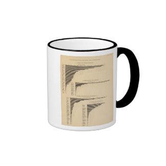 202 el valor productos seleccionó las industrias taza de café