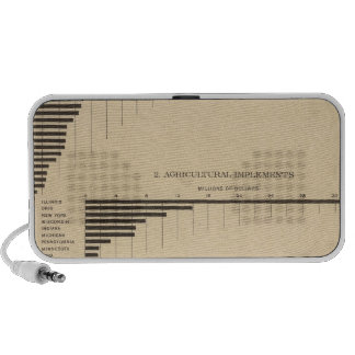 202 Value products selected industries 1900 Mp3 Speaker