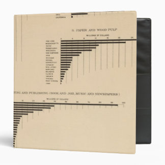 203 Value, products selected industries 1900 Binder