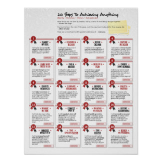 20 Steps To Achieving Anything Clarity Map Poster