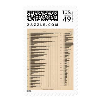 20 Urban to total population by states Stamps