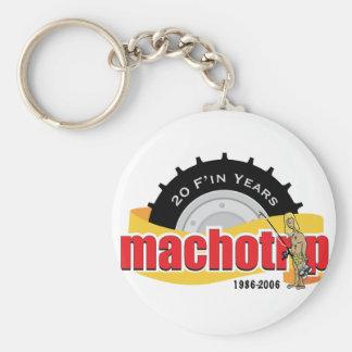 20th Anniversary Commemorative Keychain