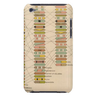 21 Rank of states iPod Touch Case-Mate Case