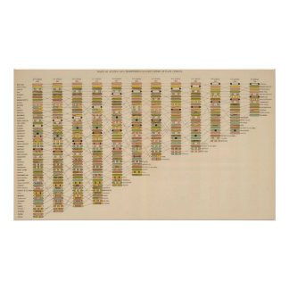 21 Rank of states Poster