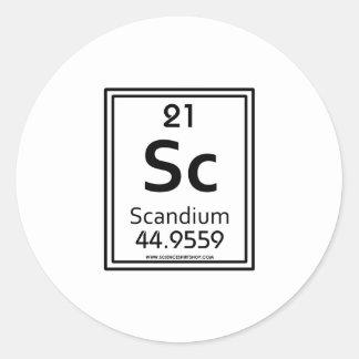 21 Scandium Classic Round Sticker