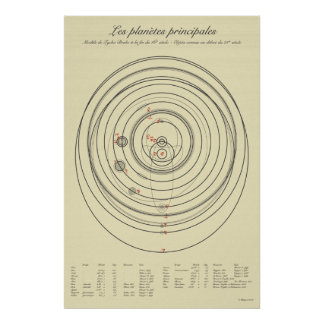 21st Century Tychonic Solar System Poster