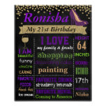 21st Confetti Birthday party chalkboard sign board