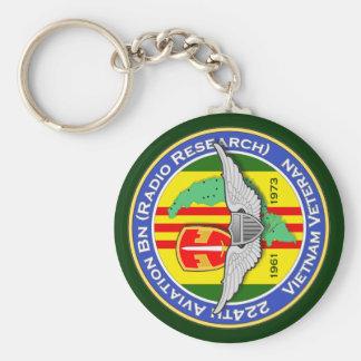 224th Avn Bn RR 3b - ASA Vietnam Keychain