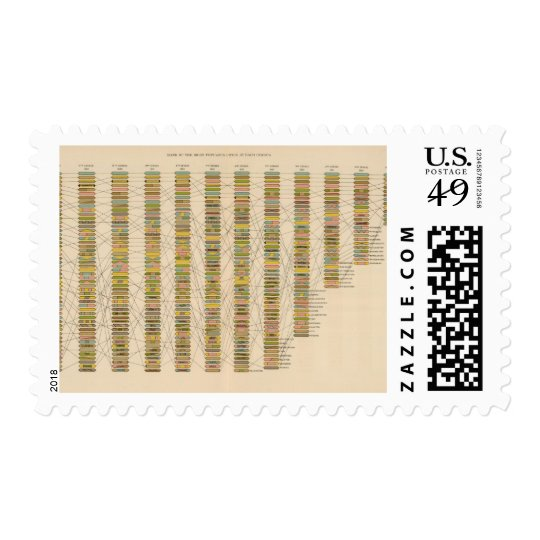 22 Rank of cities Postage