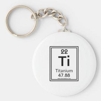 22 Titanium Basic Round Button Keychain