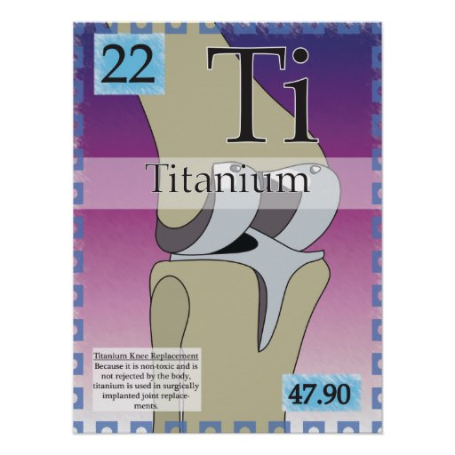 22. Titanium (Ti) Periodic Table of the Elements Poster ...