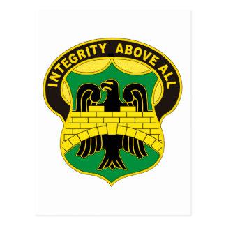 22do Policía militar Postales