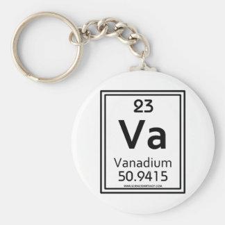 23 Vanadium Keychain