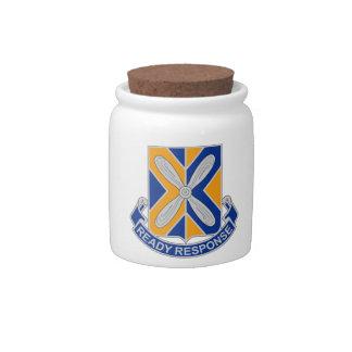 244th Aviation Regiment - Ready Response Candy Jar