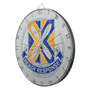 244th Aviation Regiment - Ready Response Dartboard With Darts