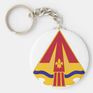 24 Air Defense Artillery Group Basic Round Button Keychain