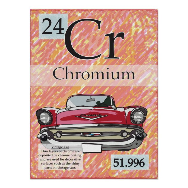 Chromium (Cr) Periodic Table Of The Elements Poster | Zazzle.com