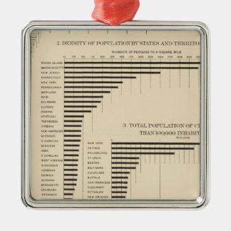 24 poblaciones y densidad por los estados adorno navideño cuadrado de metal