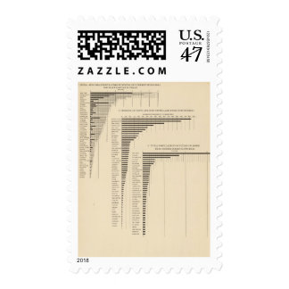 24 Population & density by states Postage Stamp