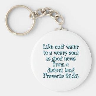 25:25 de los proverbios llavero redondo tipo pin