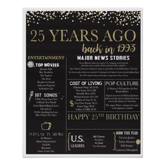 25th Birthday Poster - 1993 Poster