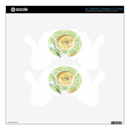 25th February Clam Chowder Day - Appreciation Day PS3 Controller Skins
