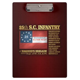 25th South Carolina Infantry (BA2) Clipboard