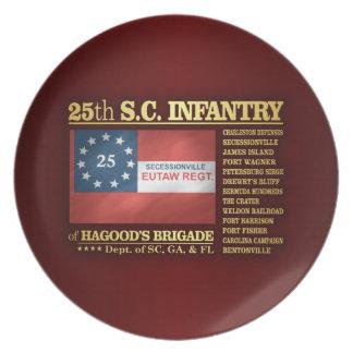 25th South Carolina Infantry (BA2) Dinner Plate