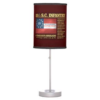25th South Carolina Infantry (BA2) Table Lamp