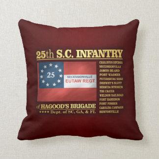 25th South Carolina Infantry (BA2) Throw Pillow