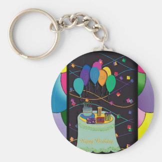 25thsurprisepartyyinvitationballoons copy keychains