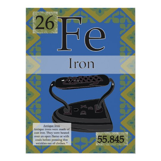Iron (Fe) Periodic Table Of The Elements Poster