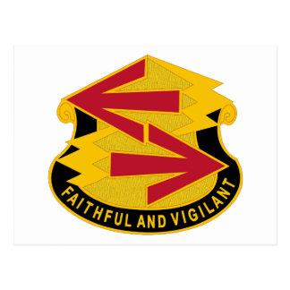 28vo cuarto Grupo de la artillería de la defensa Tarjeta Postal