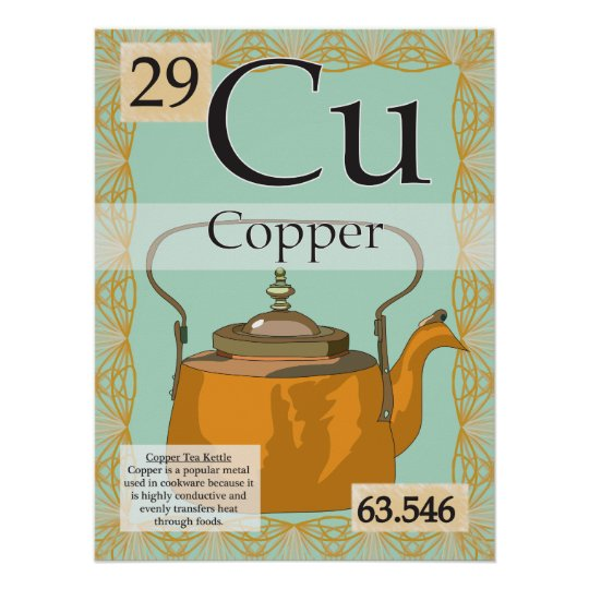copper cu periodic table of the elements poster - Periodic Table Copper