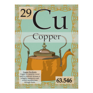 29. Tabla (Cu) periódica de cobre de los elementos Póster