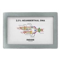 2.5% Neanderthal DNA Inside (DNA Replication) Belt Buckle