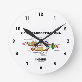 2.5% Neanderthal DNA Inside (DNA Replication) Round Clock