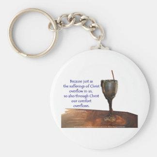 2 Corithians Overflowing Chalice / Suffering Keychain