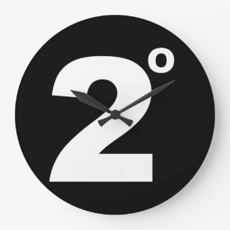 2 degrees of climate change wall clock