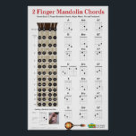 """2 Finger Mandolin Chords and Fretboard Poster<br><div class=""""desc"""">Playing the mandolin is easy with the 2 Finger Mandolin Chords and Fretboard poster. Poster includes the A,  B,  C,  D,  E,  F,  G chord fingerings for their Major,  Minor and 7th Chords,  plus a fretboard with all of the Mandolin chords. Great resource for any beginning Mandolin player.</div>"""