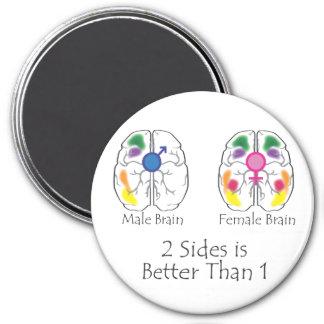 2 Sides Magnet