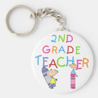 2das camisetas y regalos del profesor del grado de llavero redondo tipo pin