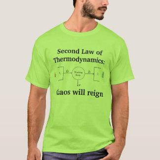 2do Ley de la termodinámica Playera