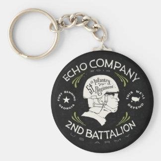 2do regimiento de infantería del batallón 54 o de llaveros