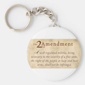 2nd Amendment Vintage Keychain