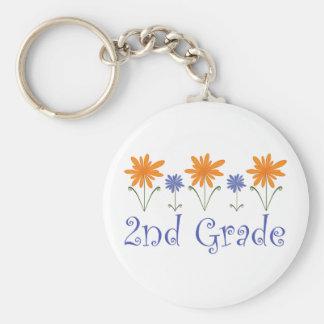 2nd Grade Present Keychain
