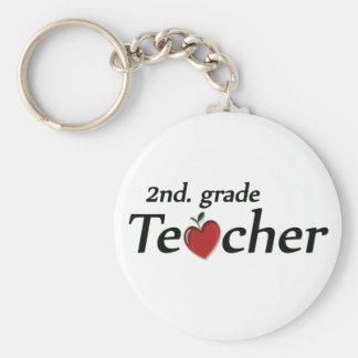2nd. Grade Teacher Basic Round Button Keychain